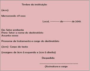 memorando5